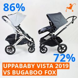 UPPAbaby Vista 2019 vs Bugaboo Fox